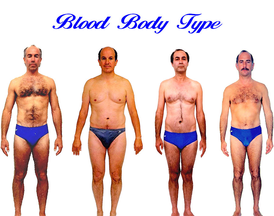Mens Blood body shape