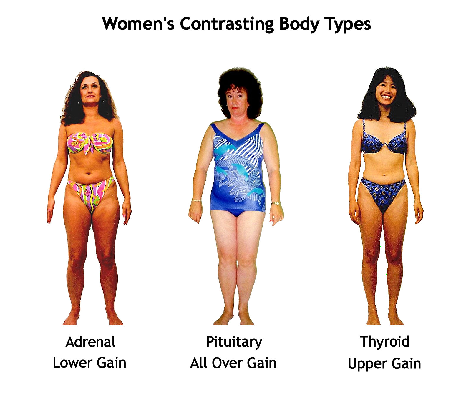 womens contrasting body shapes